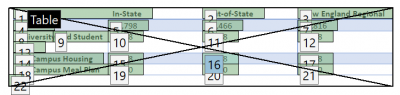 Cell reading order shown via the Reading Order Panel