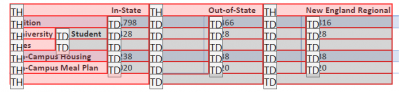 cell types shown via the Table Editor