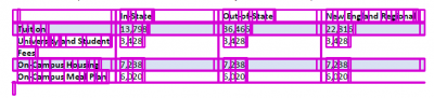 table highlighted after selecting with the Reading Order Panel