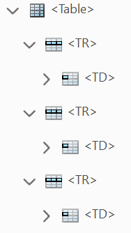 add Table Row and Table Data tags under Table Tag